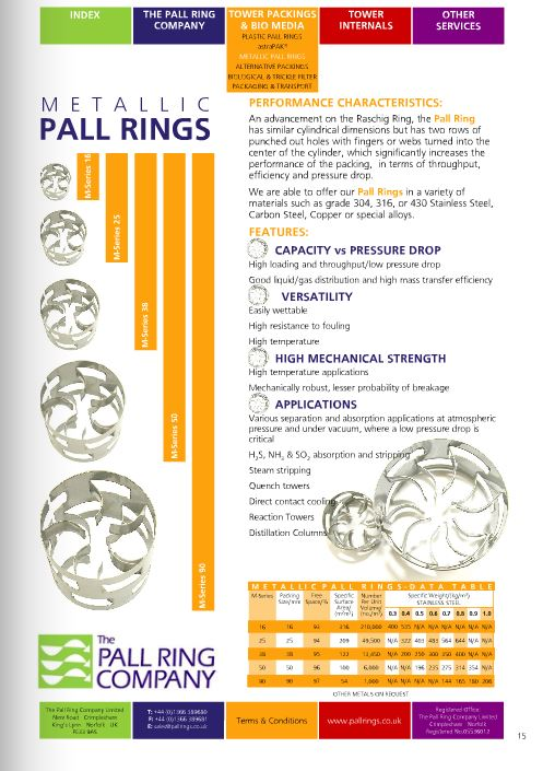 Metallic Pall Rings attachment preview