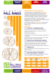 Plastic Pall Ring Datasheet Front Cover